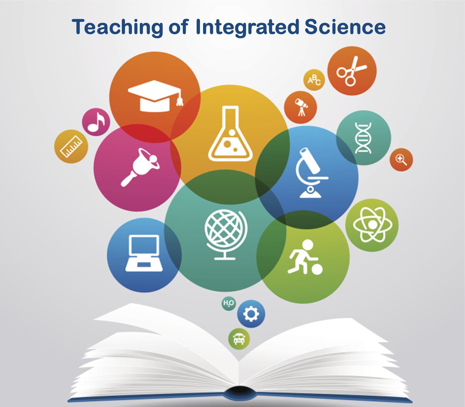Teaching of Integrated Science